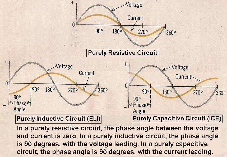 furthermore Rfcec further Tubelab Se also Car Ac Schematic Diagram moreover . on simple vacuum tube circuit