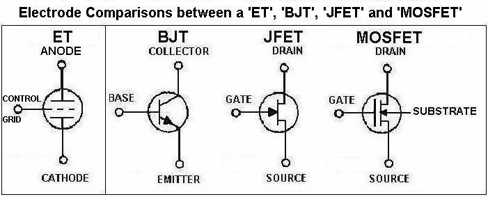Rf Communication Electronics Course Rfcec