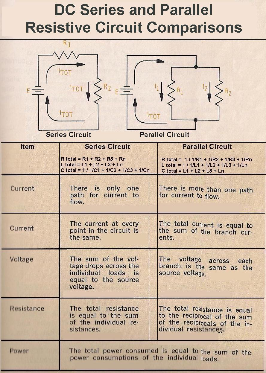 DC CIRCUITS - 009 DC Series and Parallel Resistive Circuit Comparisons (By Larry E. Gugle K4RFE).jpg