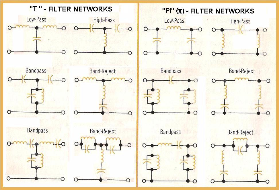 AC CIRCUITS - 018a (T) and (PI) Filter Circuit Diagrams (By Larry E. Gugle K4RFE).jpg