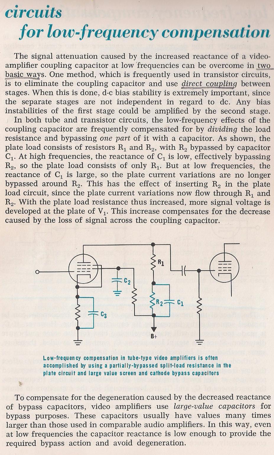 AMPLIFIERS - 001 Amplifier Circuits (By Larry E  Gugle K4RFE) jpg